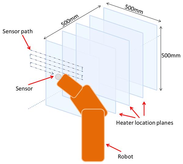 Sensor path